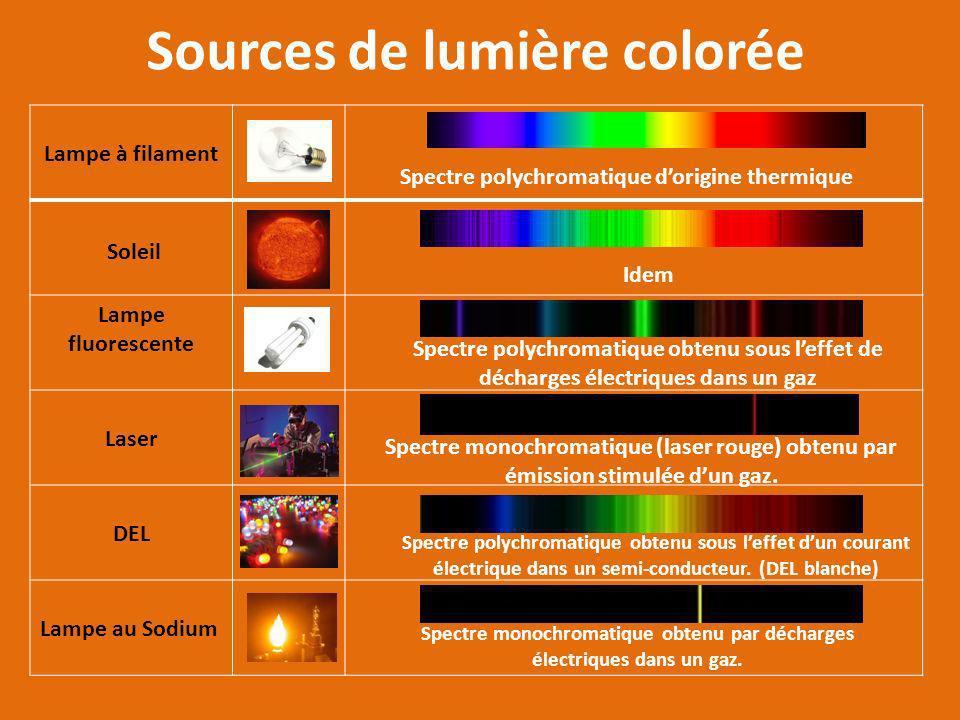 Sources+de+lumière+colorée.jpg