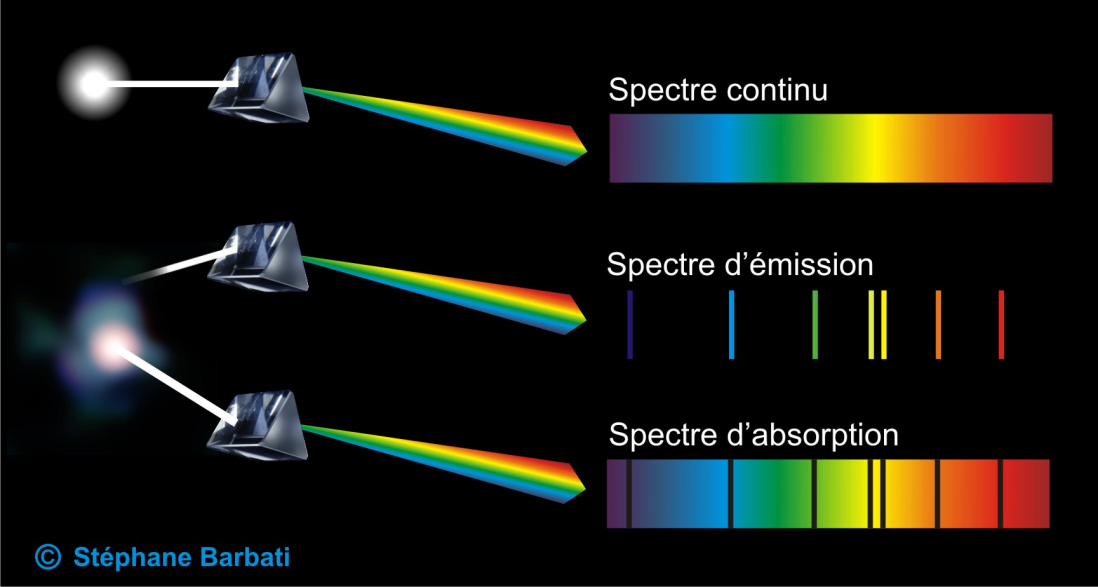 spectre-absorption-emission2.png