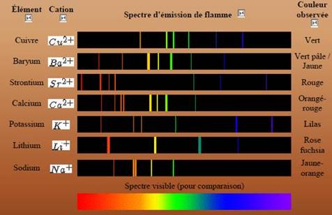 spectre-emission-flamme.png